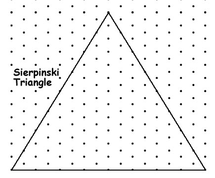Make Your Own Sierpinski Triangle
